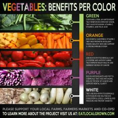 Benefits of vegetables by color..