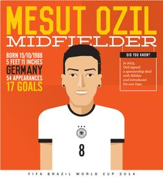 For the FIFA 2014 World Cup, we conceived, designed and illustrated these cut-and-keep collectibles featuring key football players. Starting today, these will be featured across a full page of Mid-Day, every day until the opening ceremony.#fifa #midday #brasil2014 #ozil #germany