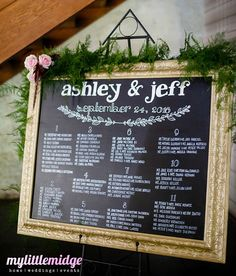 Hand Drawn / Painted Wedding Seating Chart Sign Calligraphy