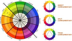 navy fabrics, decorating with yellow.Color Wheel