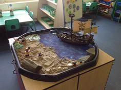 Pirate Small world