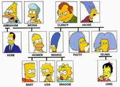 TOUCH this image: La famille Simpson by Claire French Immersion, French Lessons, The Simpsons, Movies And Tv Shows, Teaching, Education, Comics, Transmission, Languages
