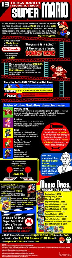 13 Things You Need To Know About Super Mario