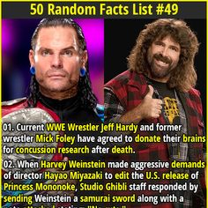 """Current WWE Wrestler Jeff Hardy and former wrestler Mick Foley have agreed to donate their brains for concussion research after death.   Clint Eastwood has an """"undetermined"""" number of children. At least 7 with 5 different women.   Serial killers act similarly to bees. Serial killers commit a crime near their home, but far enough to prevent arousing suspicion. Similarly, bees collect pollen near their hive, but far enough from predators. Scientists found algorithms from studying bee behavior…"""