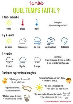 Learn French Videos To Get Learn French Videos Funny Student French Expressions, French Flashcards, French Worksheets, French Language Lessons, French Language Learning, Spanish Lessons, Spanish Language, Dual Language, German Language