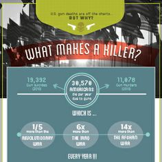 What Makes a Killer?