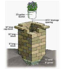 Building a pillar planter using precast concrete retaining-wall blocks, which get glued together, is a simple project for almost any homeowner. Landscaping Supplies, Front Yard Landscaping, Backyard Patio, Retaining Wall Blocks, Concrete Retaining Walls, Precast Concrete, Brick Planter, Planters, Outdoor Rooms