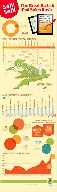 great-british-ipad-sales-rush
