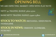 Stock Market Opening Bell. #Equity, #Nifty Trading Tips Here www.zoidresearch.com