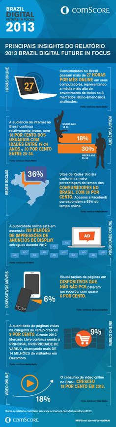 Infográfico da comScore com as principais tendências que estão moldando o cenário digital no Brasil.