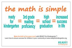 Education begins at birth – 100% of the achievement gap in reading and 67% of the gap in math originates in the home before a student's first day of kindergarten. Make the birth to five years count with READY! for Kindergarten™. Learn how to ensure success for children in your community at www.readyforkindergarten.org