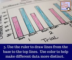Tired of seeing crazy looking bar graphs for students' experiment data?  Help your students make accurate graphs in these easy steps.
