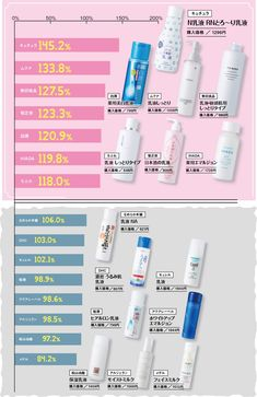 Beauty Care, Beauty Makeup, Hair Beauty, Beauty Skin, Mineral Cosmetics, Face Skin Care, Things To Buy, Other People, Make Up