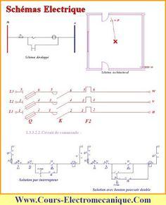 Télécharger : Schémas Electrique : Signalisation,Eclairage,Démarrages ...  En Pdf ~