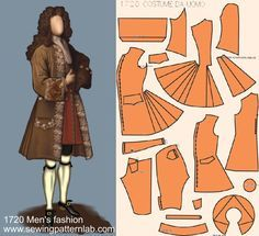 haute couture fashion Archives - Best Fashion Tips Costume Patterns, Doll Clothes Patterns, Clothing Patterns, Men's Clothing, 18th Century Clothing, 18th Century Fashion, Historical Costume, Historical Clothing, 18th Century Costume