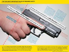 Rules Of Firearm Safety – To help teach my daughter!
