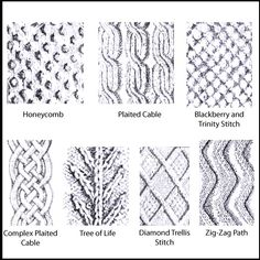 Samples of Aran Stitches.