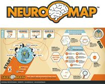 "SalesBrain NeuroMap™ model - insight into the science of neuromarketing and how to find the path to the ""buy buttons"" in customer's brain"
