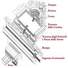 Tempio della fortuna primigenia, Palestrina
