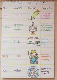 Anchor Charts with Free Printable Materials