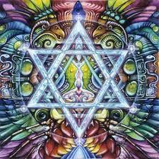 Image result for energy spiritual