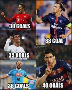 Goleadores Top en Europa. #Lewandowski #CristianoRonaldo...