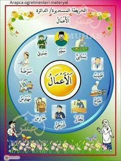 Reading Activities, Preschool Activities, Arabic Conversation, Alphabet Tracing Worksheets, Islam For Kids, Arabic Alphabet, Nursery School, Arabic Language, Community Helpers
