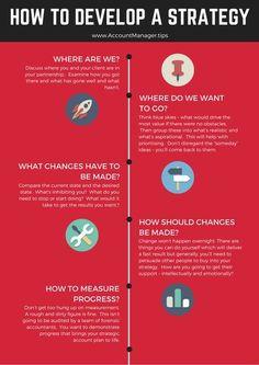 Digital Marketing Strategy, Strategisches Marketing, Business Marketing, Marketing Strategies, Content Marketing, Internet Marketing, Strategic Marketing Plan, Marketing Communications, Mobile Marketing