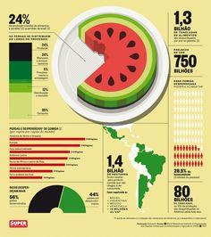 superinteressante-desperdicio-de-comida-infografico-1300