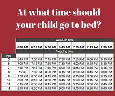 De ideale bedtijd voor je kind?   J/M Ouders