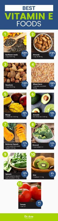 Vitamin E foods - Dr. Axe