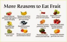 Best fruits to keep your body #Healthylifestyle #HealthyFood