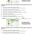 Pre-Assessment: analyzing and creating a simple graph. This assessment can be double-sided; half sheets (2 assessments per page).    Homework: creati...