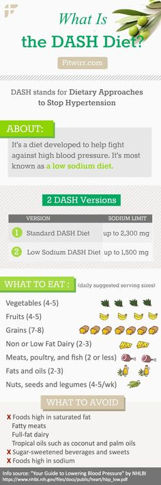 DASH diet eating guidelines. #dashdiet