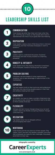 10 Crucial Leadership Skills Infographic - Business Management - Ideas of Business Management - If you work on these crucial leadership skills and strive to continually improve yourself youll be able to drive both yourself and your team to success! Leadership Skills List, Leadership Abilities, List Of Skills, Leadership Coaching, Leadership Roles, Quality Of Leadership, Life Coaching, Student Leadership, Educational Leadership