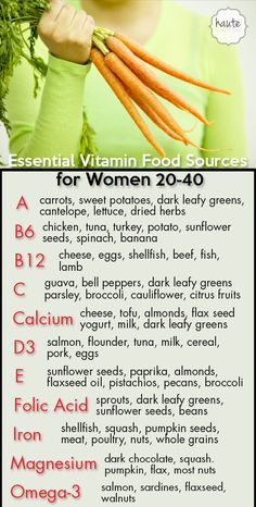 Healthy eating! Essential Vitamin Food Sources for Women 20-40