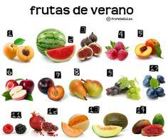 Vocabulario de la fruta de verano (A2) ~ Actividad online para practicar el vocabulario de las frutas de verano español con imágenes para relacionar | ProfeDeELE.es