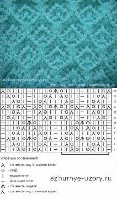 New Crochet Socks Tutorial Easy 33 Ideas Lace Knitting Stitches, Crochet Stitches Patterns, Knitting Charts, Crochet Chart, Lace Patterns, Filet Crochet, Knitting Socks, Knitting Needles, Knitting Patterns Free