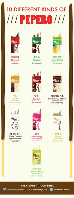 So with Pepero Day upon us, I thought it would be cool to make a graphic of the many different varieties of the popular snack. My favs would be the nude ones and the original. I have yet to ...