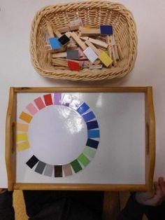 Meine liebe Kollegin hat den Kindern wieder eine neue Arbeit mitgbracht. Diesmal war es ein Farbkreis. Die Farbkarten hat sie aus der Farbab...