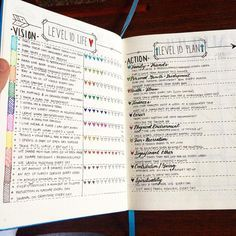 """This is my favorite spread in my bullet journal so far - since I wasn't about to buy a compass for one spread, I had to get a little creative, but I love the way it turned out! I use it for affirmations and creating my habit tracker"""