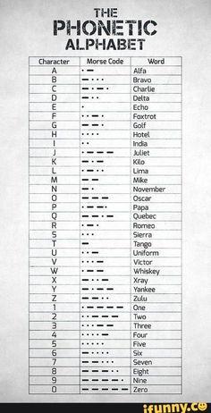 Alphabet Code, Nato Phonetic Alphabet, Alphabet Symbols, Alphabet Art, Braille Alphabet, Alphabet Signs, Spanish Alphabet, Alphabet Coloring, Greek Alphabet