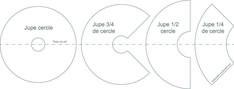 Patrons jupes cercle