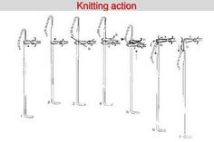Parts and Function of Bearded Needle in Knitting Machine