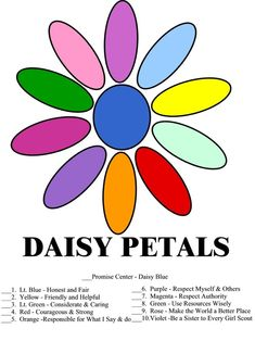 daisy petals- list of picture books to go with the petals