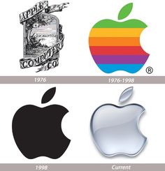Story Behind Logo Evolution Apple Logo Evolution, Brand Identity Design, Branding Design, Logo Apple, Popular Logos, Blog Logo, Fashion Logo Design, Cult, Photography Logo Design