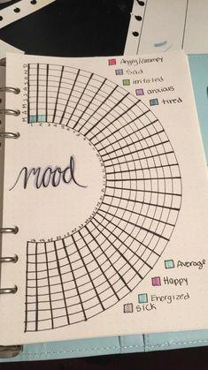 My new mood tracker! : bulletjournal