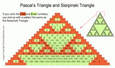 """spring-of-mathematics: """" Full Size & Source: Fibonacci Numbers are generated by the Pascal's Triangle. Odd and Even numbers form the Sierpinski Triangle. Number's Symmetry and the""""binomial. Calculus, Algebra, Mathematics Geometry, Sacred Geometry, Pascal's Triangle, Math Boards, Number Patterns, Magic Squares, Montessori Math"""