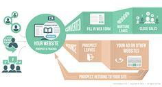 Guide: Smartaste vägen till fler kunder - Leads & Marknadsföring B2B
