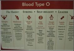 Eating healthy by blood type